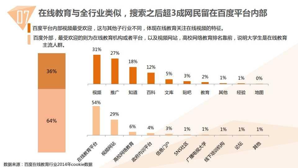 中国教育行业大数据白皮书0114_083