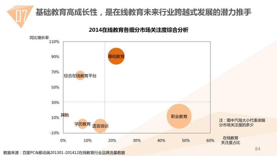 中国教育行业大数据白皮书0114_084