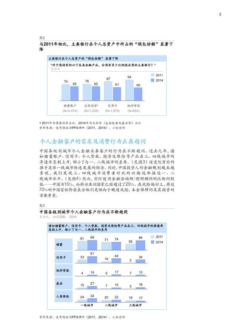 四大趋势塑造未来中国零售银行市场_005