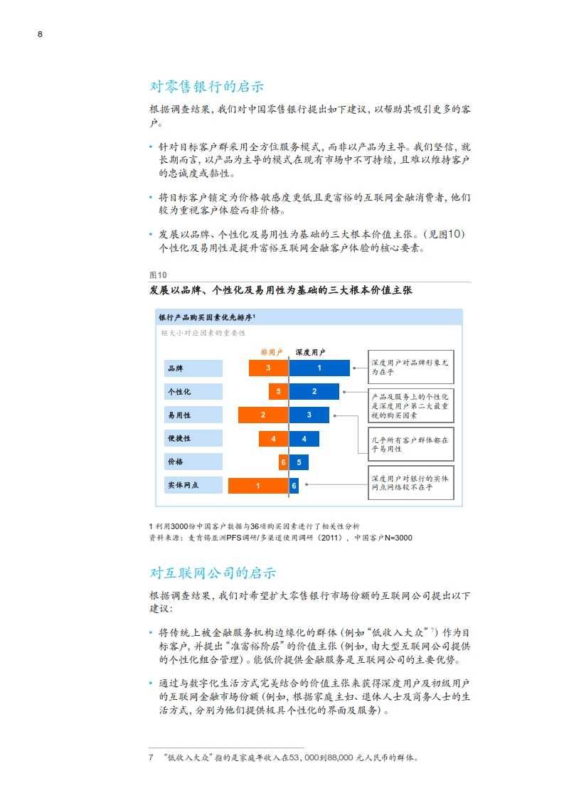 四大趋势塑造未来中国零售银行市场_010