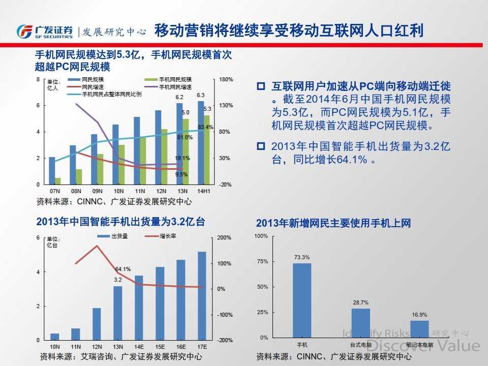 广发移动互联网系列报告之移动营销专题—风已来,开启移动流量变现盛宴_022