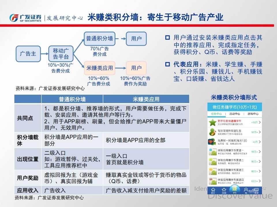 广发移动互联网系列报告之移动营销专题—风已来,开启移动流量变现盛宴_031
