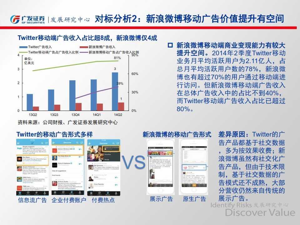广发移动互联网系列报告之移动营销专题—风已来,开启移动流量变现盛宴_065