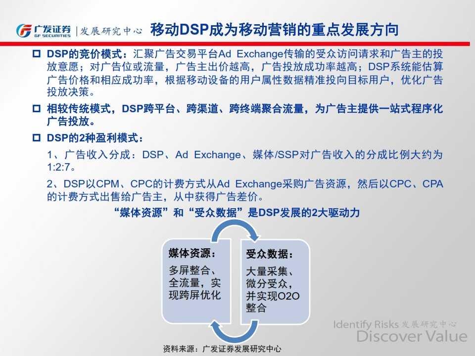 广发移动互联网系列报告之移动营销专题—风已来,开启移动流量变现盛宴_076