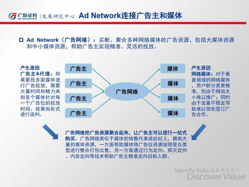 广发移动互联网系列报告之移动营销专题—风已来,开启移动流量变现盛宴_114