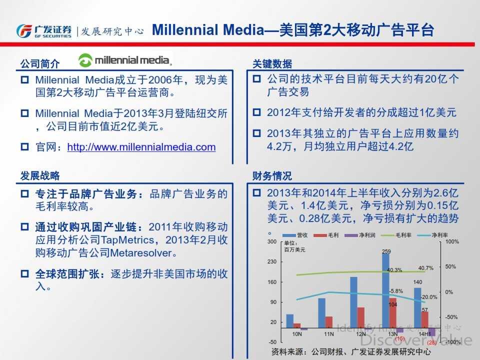 广发移动互联网系列报告之移动营销专题—风已来,开启移动流量变现盛宴_129