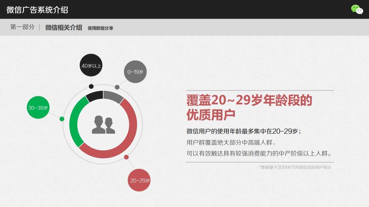微信广告系统介绍_综合概述_006