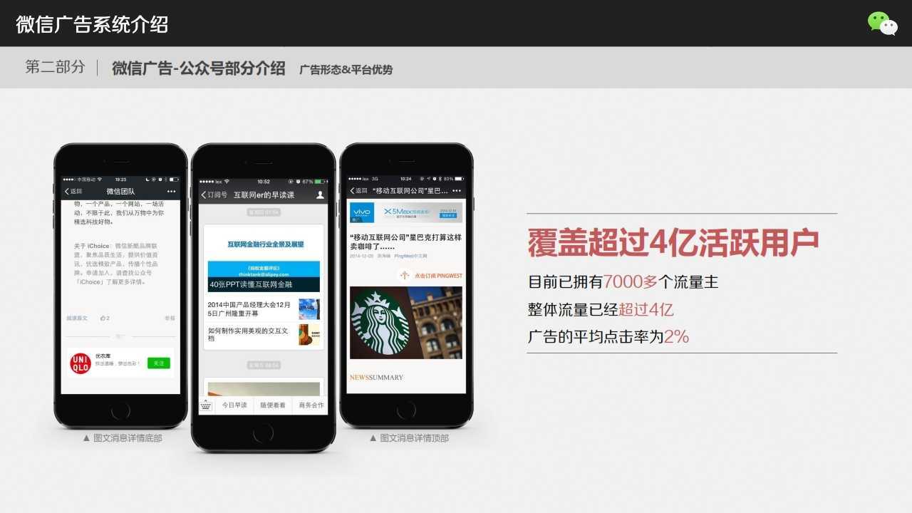 微信广告系统介绍_综合概述_009