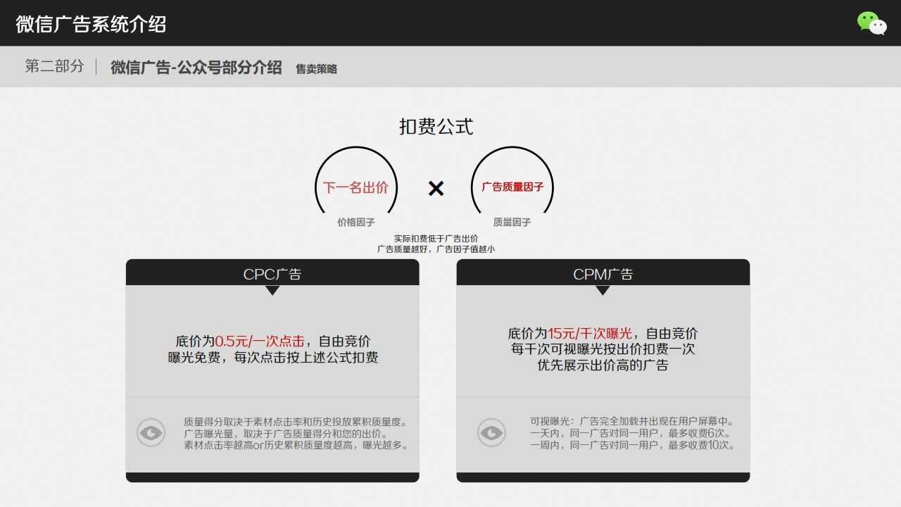 微信广告系统介绍_综合概述_012