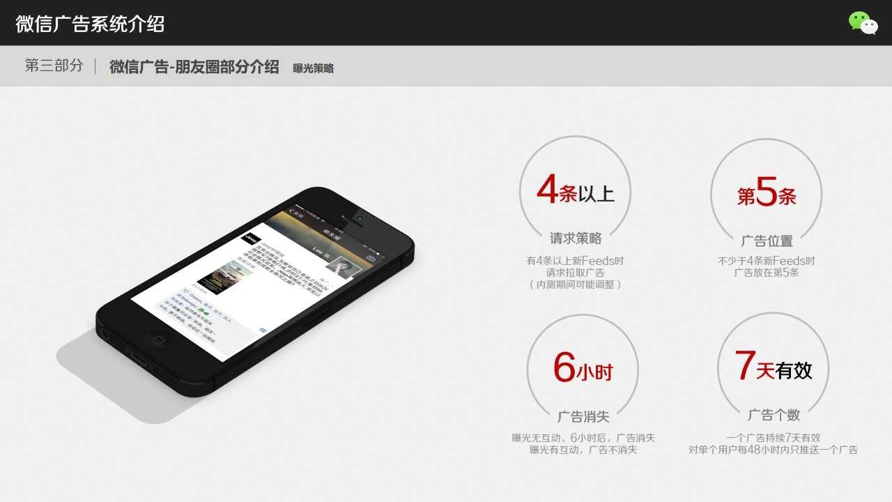 微信广告系统介绍_综合概述_019