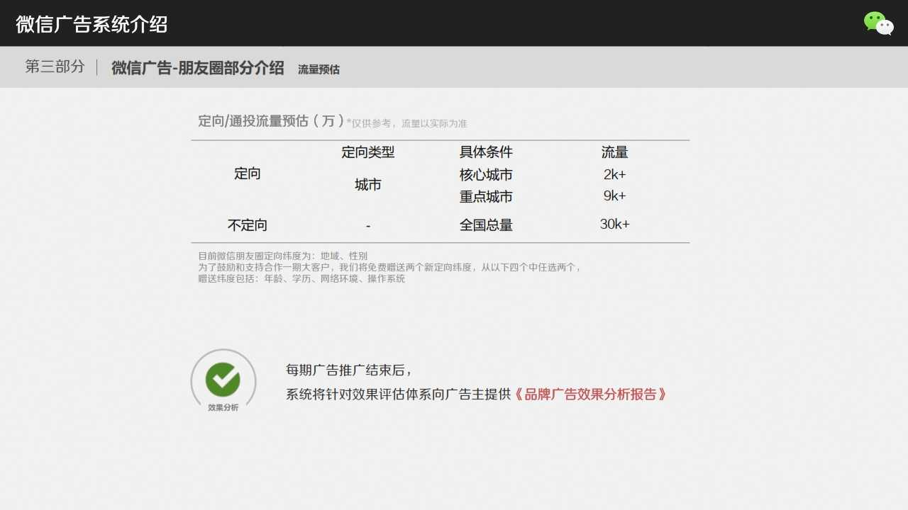 微信广告系统介绍_综合概述_022