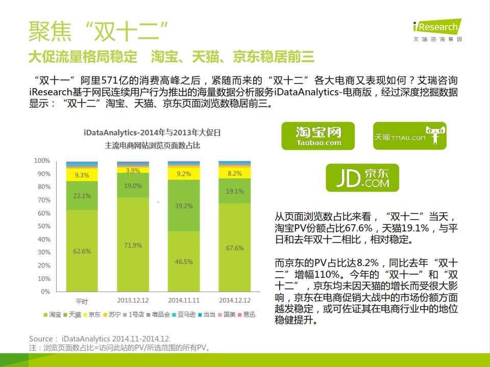 iResearch-网民行为洞察报告-2014年12月刊_003
