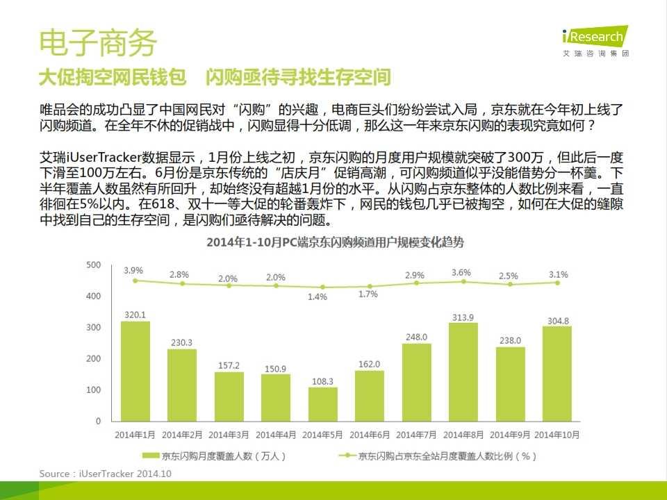 iResearch-网民行为洞察报告-2014年12月刊_006