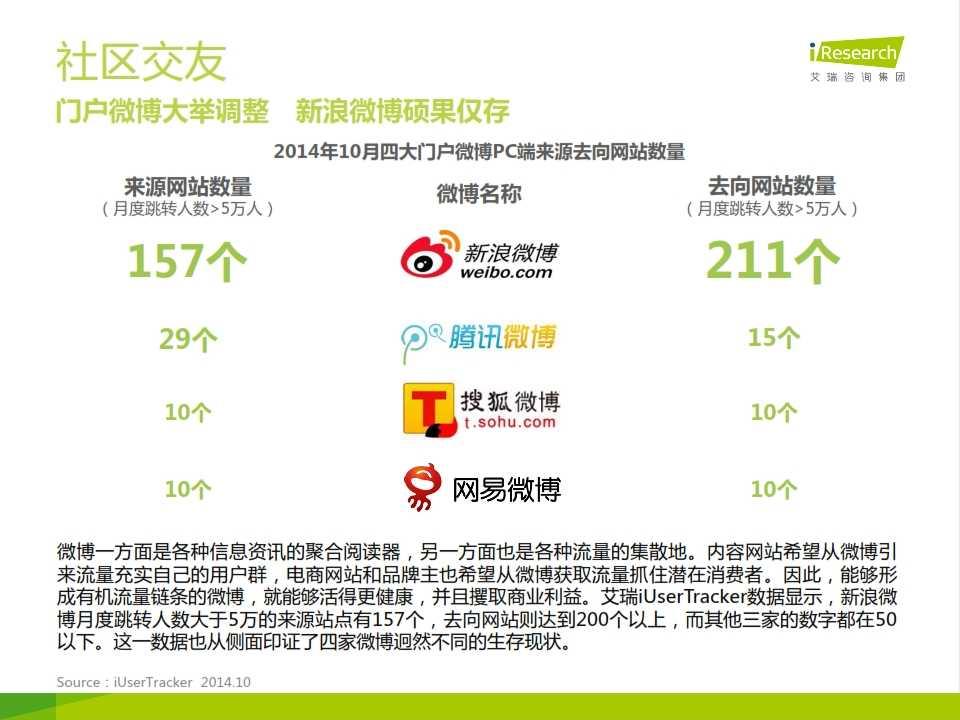 iResearch-网民行为洞察报告-2014年12月刊_009