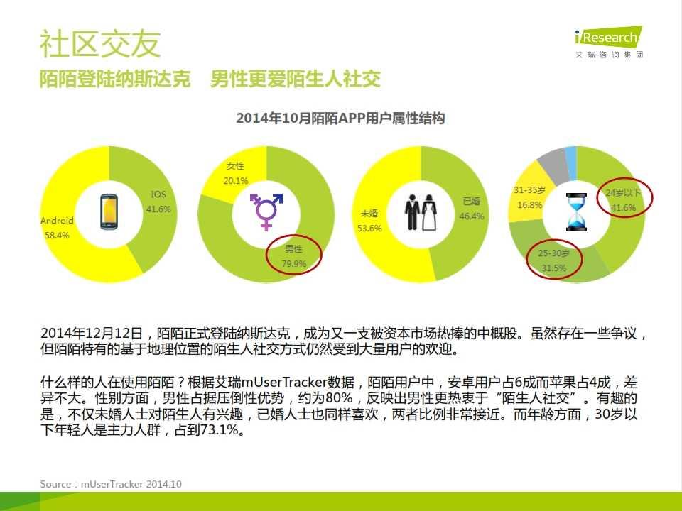 iResearch-网民行为洞察报告-2014年12月刊_010