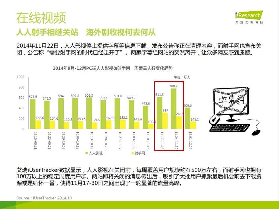 iResearch-网民行为洞察报告-2014年12月刊_011