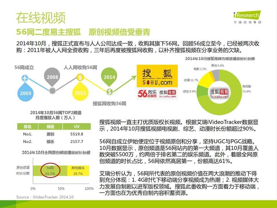 iResearch-网民行为洞察报告-2014年12月刊_013