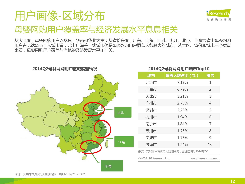iResearch-2014年中国母婴行业线上数据洞察报告简版(1)-11