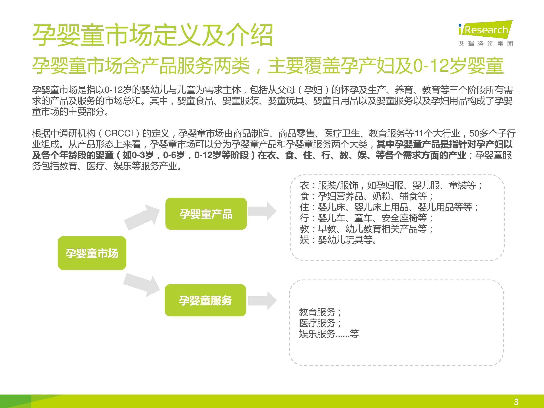 iResearch-2014年中国母婴行业线上数据洞察报告简版(1)-2