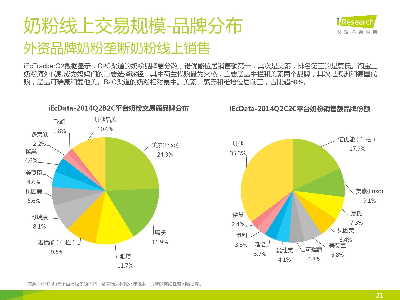 iResearch-2014年中国母婴行业线上数据洞察报告简版(1)-20