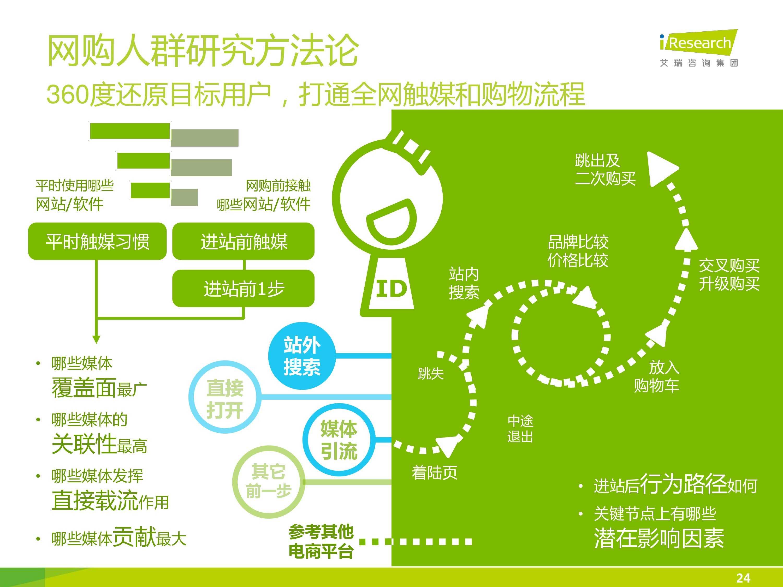iResearch-2014年中国母婴行业线上数据洞察报告简版(1)-23