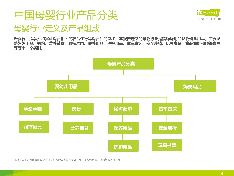 iResearch-2014年中国母婴行业线上数据洞察报告简版(1)-3