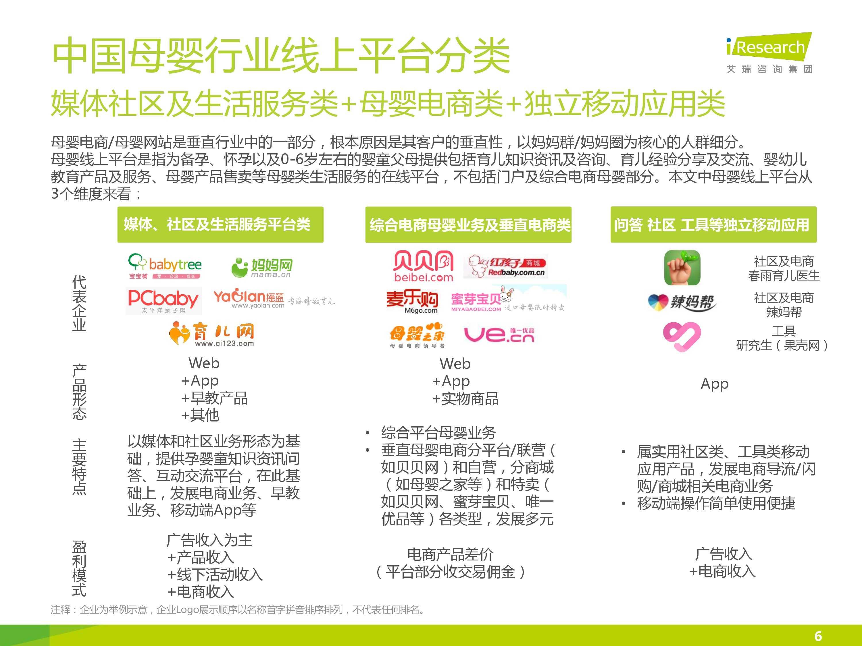 iResearch-2014年中国母婴行业线上数据洞察报告简版(1)-5