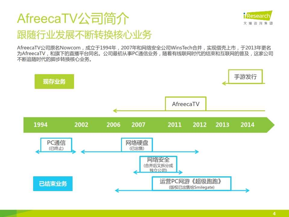 iResearch-2014年海外游戏视频直播平台案例研究报告——AfreecaTV_004