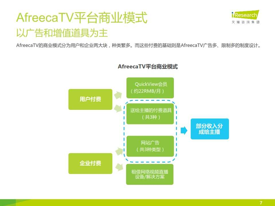 iResearch-2014年海外游戏视频直播平台案例研究报告——AfreecaTV_007