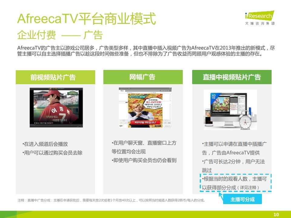 iResearch-2014年海外游戏视频直播平台案例研究报告——AfreecaTV_010