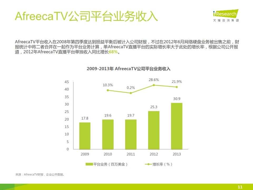 iResearch-2014年海外游戏视频直播平台案例研究报告——AfreecaTV_011