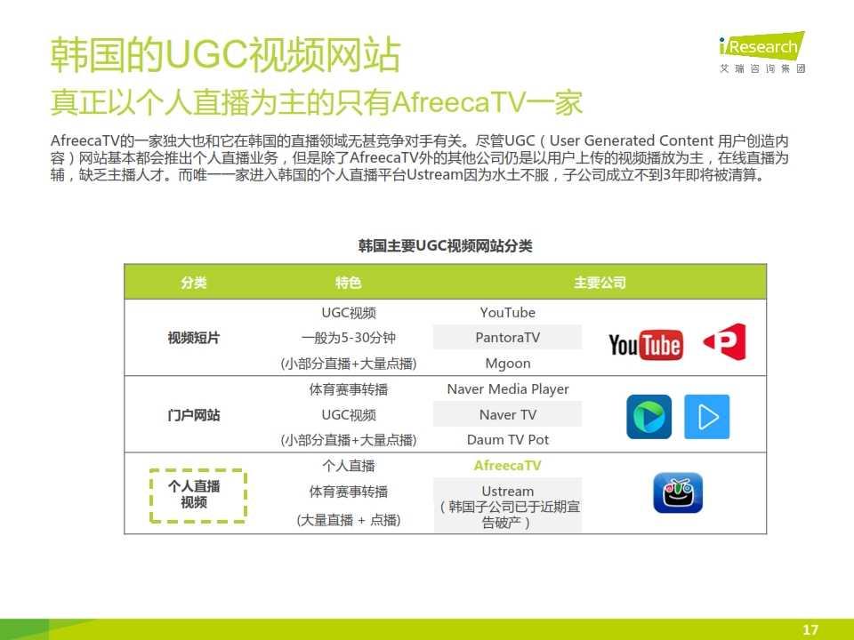 iResearch-2014年海外游戏视频直播平台案例研究报告——AfreecaTV_017