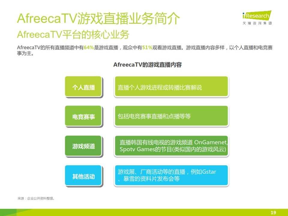 iResearch-2014年海外游戏视频直播平台案例研究报告——AfreecaTV_019
