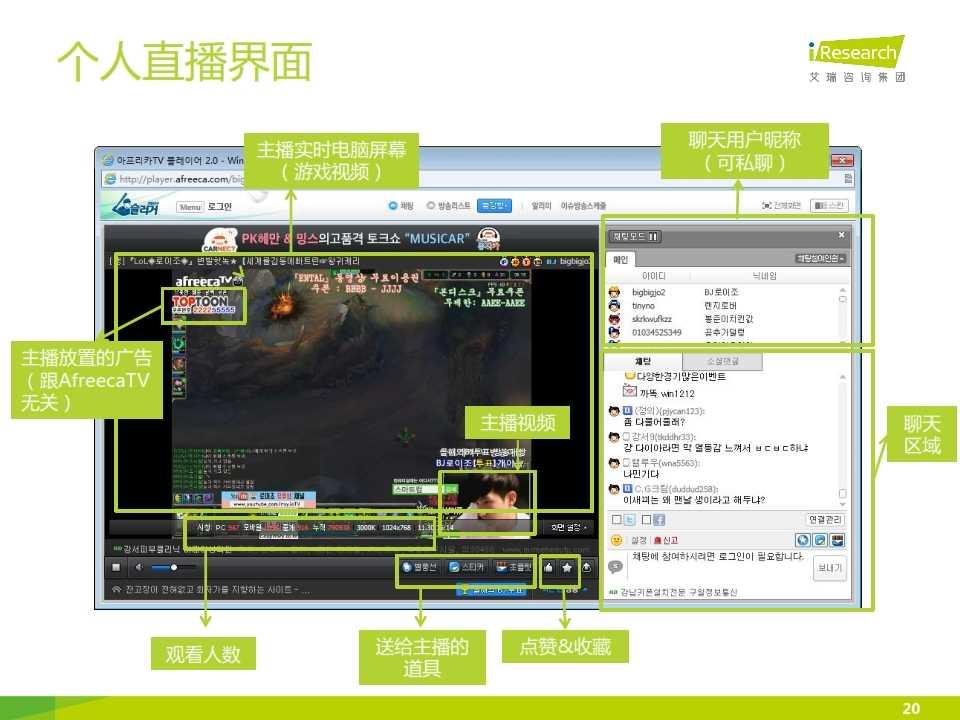iResearch-2014年海外游戏视频直播平台案例研究报告——AfreecaTV_020