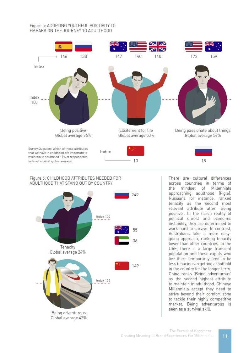 实力传播:消费者洞察报告《追寻快乐的千禧一代》_011