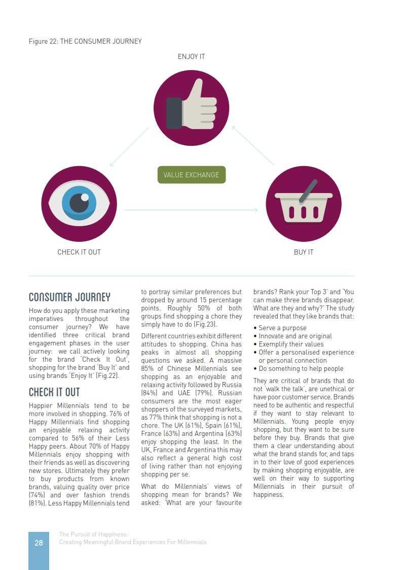 实力传播:消费者洞察报告《追寻快乐的千禧一代》_028