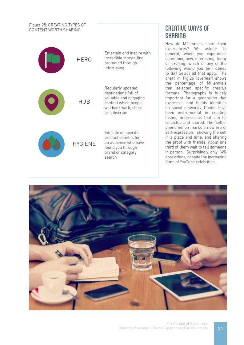实力传播:消费者洞察报告《追寻快乐的千禧一代》_031