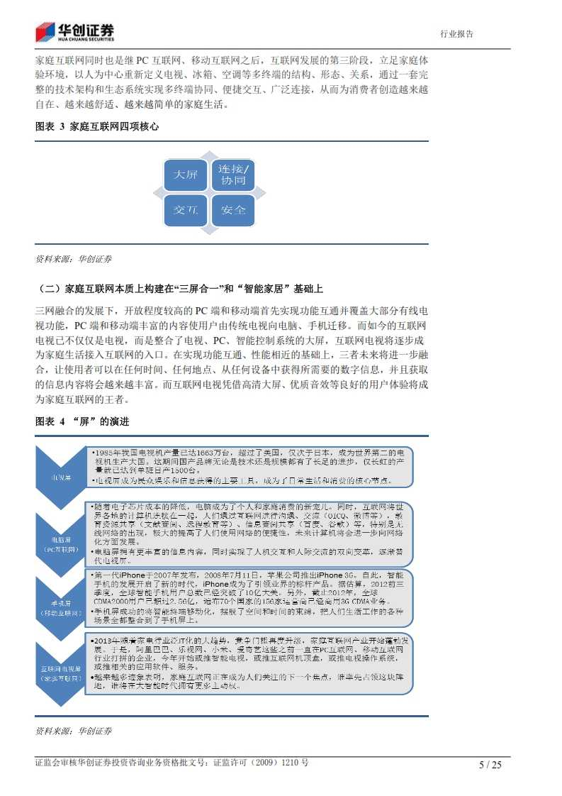家庭互联网专题报告-20150127_005