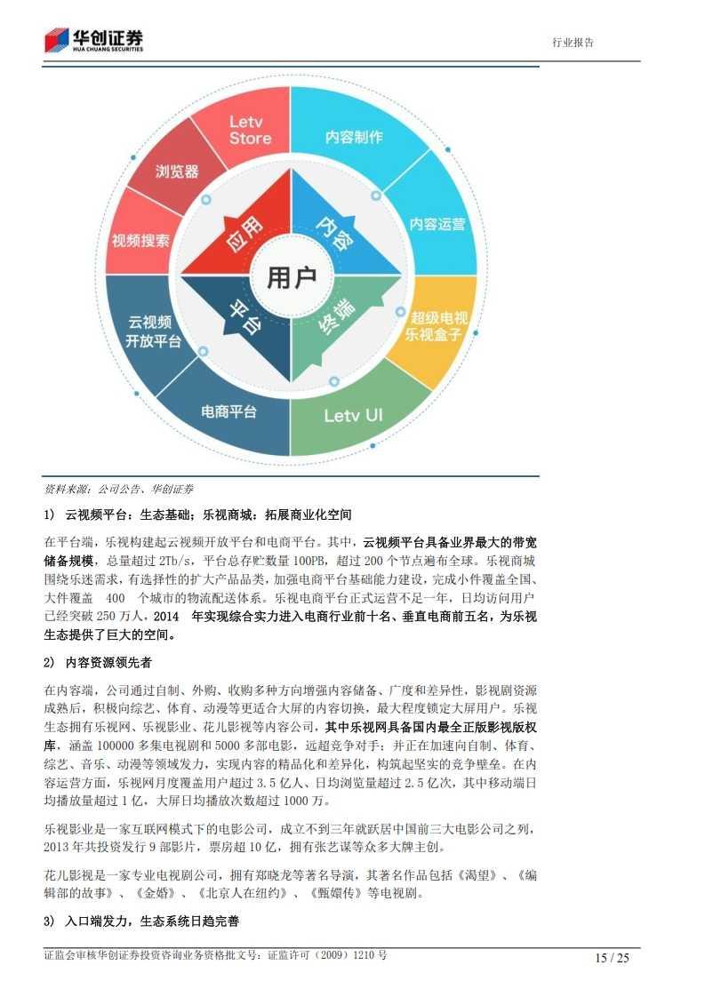 家庭互联网专题报告-20150127_015