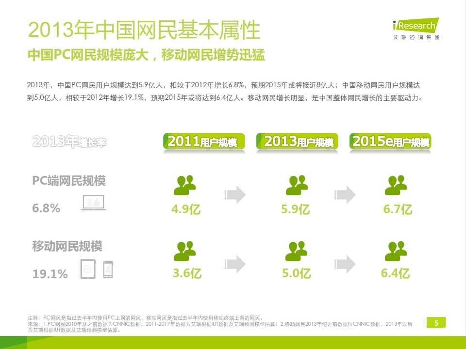 2014年中国网络广告用户行为研究报告_005