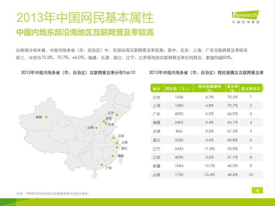 2014年中国网络广告用户行为研究报告_006
