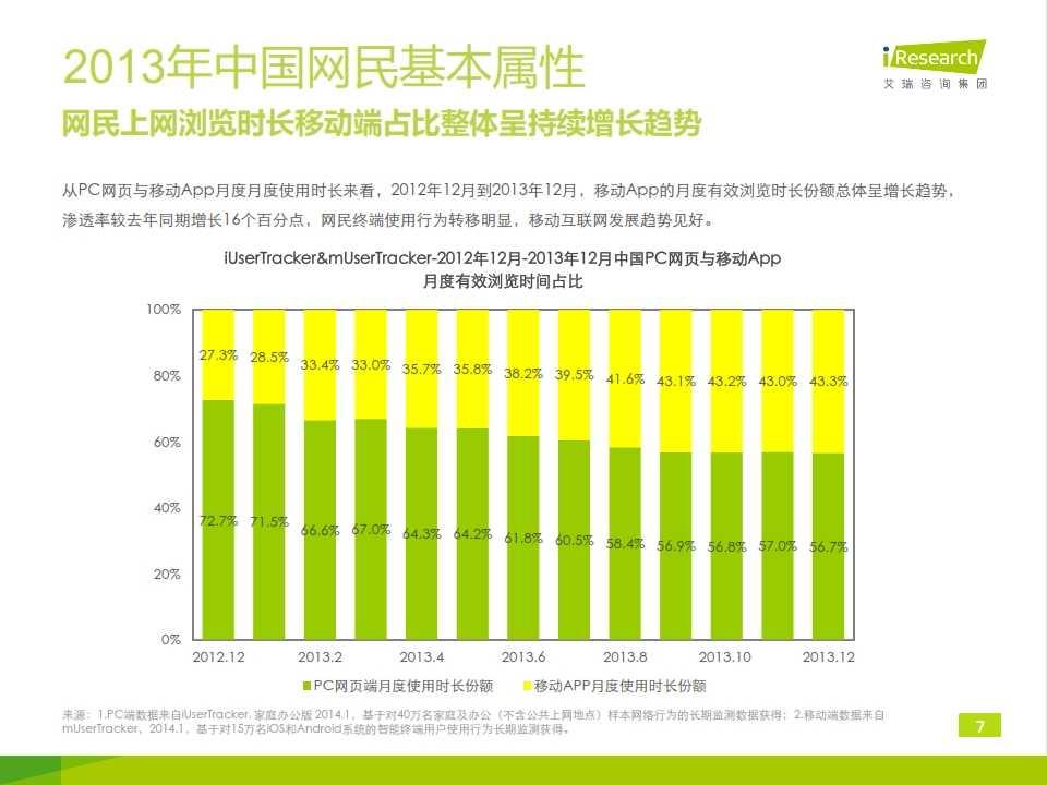 2014年中国网络广告用户行为研究报告_007