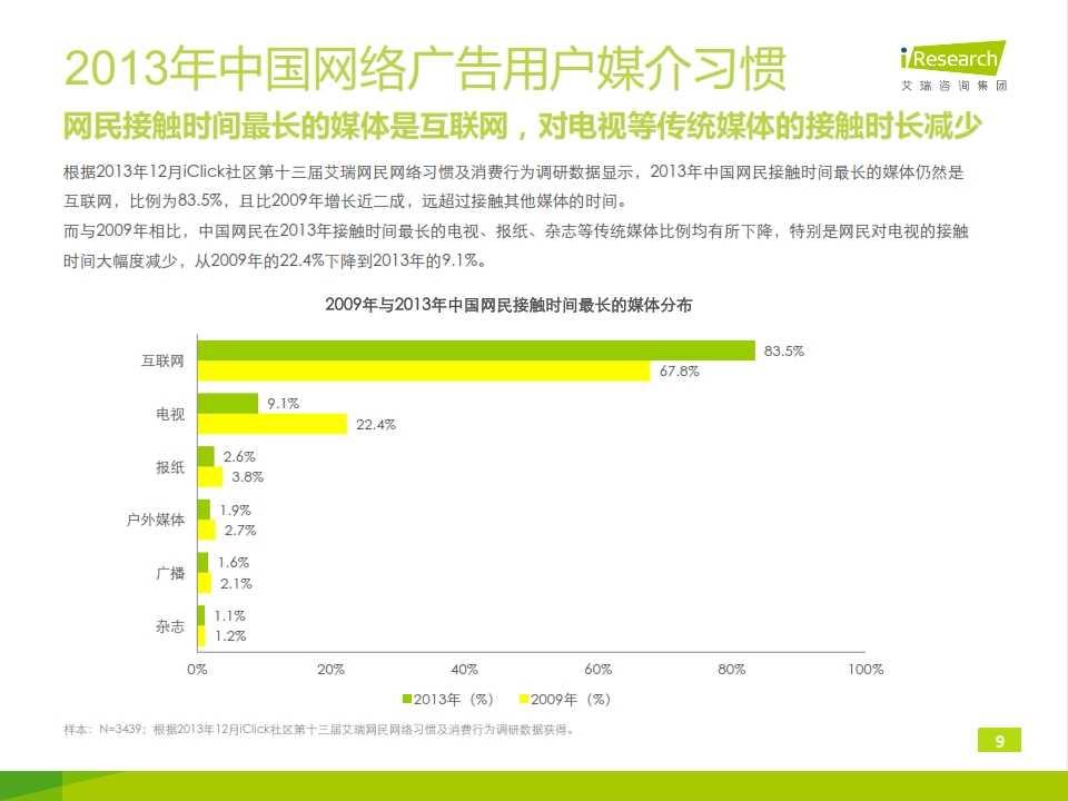 2014年中国网络广告用户行为研究报告_009