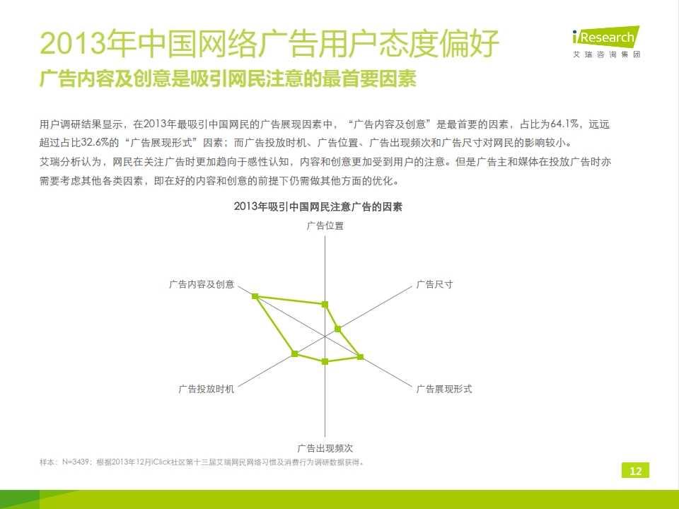 2014年中国网络广告用户行为研究报告_012