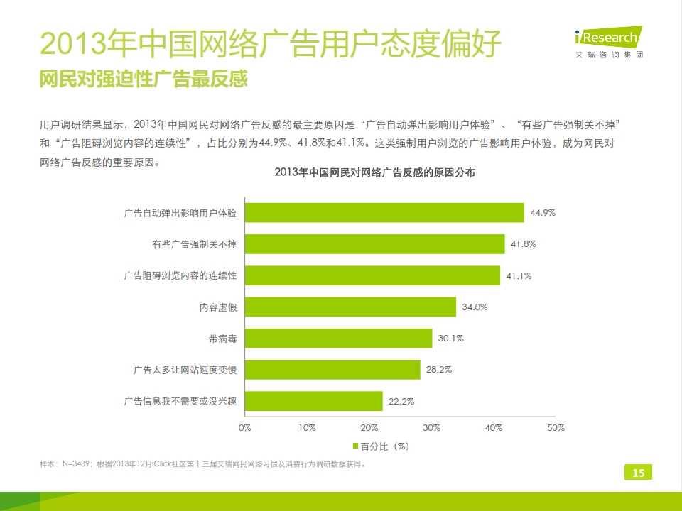 2014年中国网络广告用户行为研究报告_015
