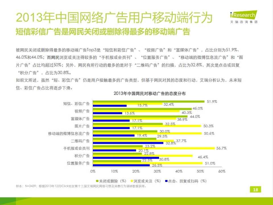 2014年中国网络广告用户行为研究报告_018
