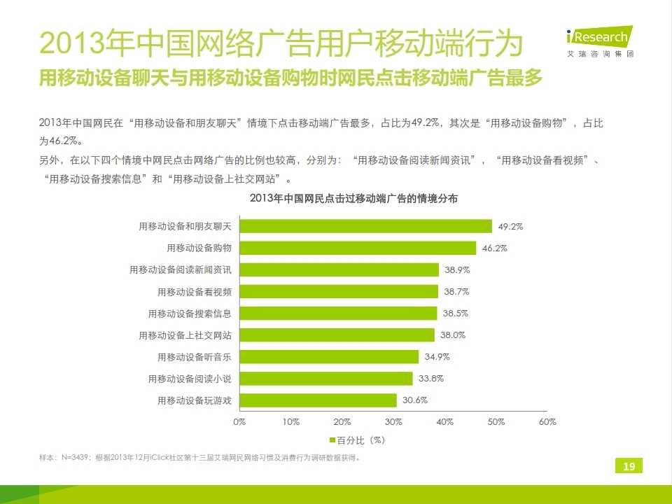 2014年中国网络广告用户行为研究报告_019