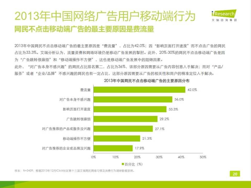 2014年中国网络广告用户行为研究报告_020