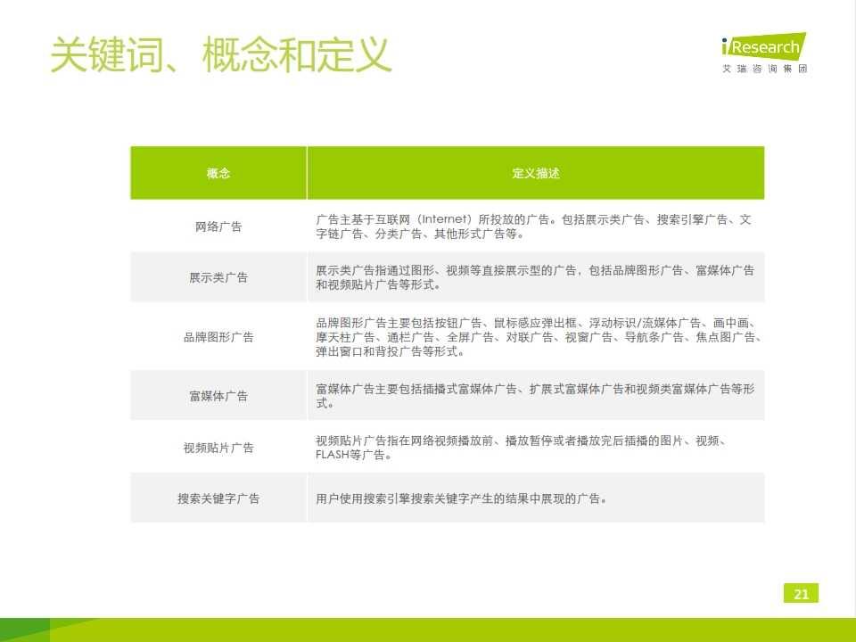 2014年中国网络广告用户行为研究报告_021