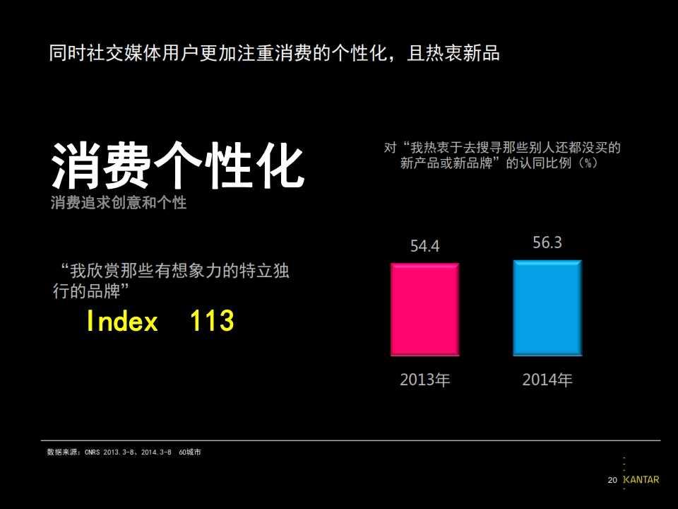2015凯度中国社交媒体影响报告_020